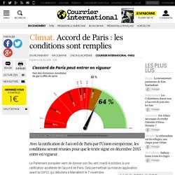 Climat. Accord de Paris : les conditions sont remplies