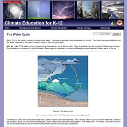 Climate Education Modules for K-12