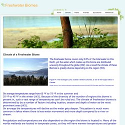 Climate - Freshwater Biomes