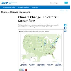 Climate Change Indicators in the United States