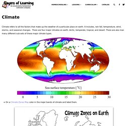 Climate - Layers of Learning
