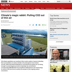 *****Carbon capture: Climate's magic rabbit: Pulling CO2 out of thin air