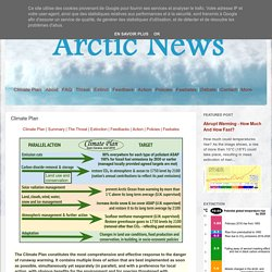 Climate Plan