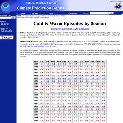 Climate Prediction Center - ONI