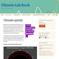 Climate spirals