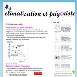 climatisation et frigoristes: Chauffage eau chaude