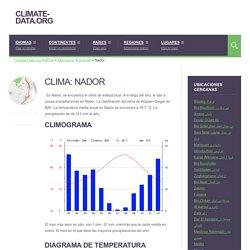 Clima: Nador - Climograma, Diagrama de temperatura, Tabla climática - Climate-Data.org