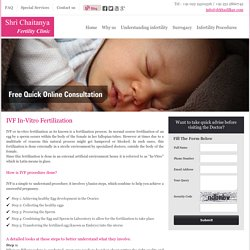 Best IVF Centre in Mumbai