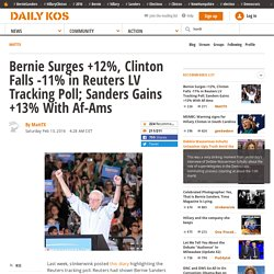 Bernie Surges +12%, Clinton Falls -11% in Reuters LV Tracking Poll; Sanders Gains +13% With Af-Ams
