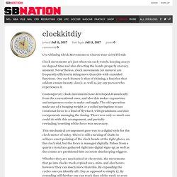 clockkitdiy - Posts - clock inserts wholesale