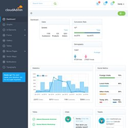Cloud Admin Dashboard