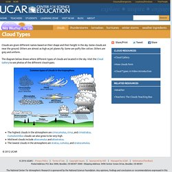 UCAR Center for Science Education