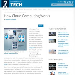 How Cloud Computing Works""
