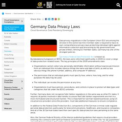 Cloud Privacy, Cloud Data Privacy: Germany, EU