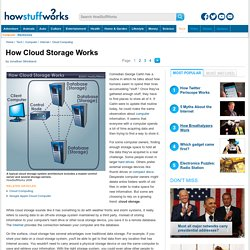 How Cloud Storage Works""