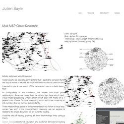 Max MSP Cloud Structure – Julien Bayle Artist
