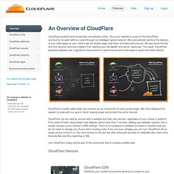 Performance, Security & Apps for Any Website | CloudFlare | Overview