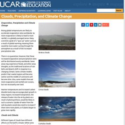 Clouds, Precipitation, and Climate Change