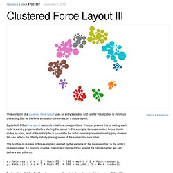 Clustered Force Layout III