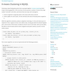 K-means Clustering in MySQL – The Mindful Programmer