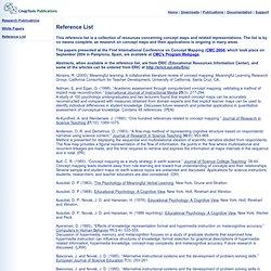 CmapTools - Publications