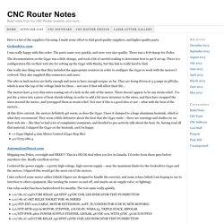 CNC Parts Suppliers