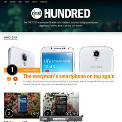Top-10 must-have gadgets