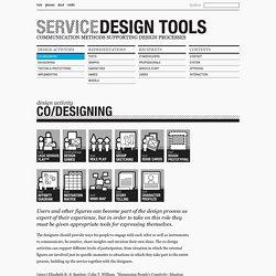 Co-designing
