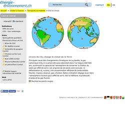 CO2 et climat