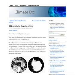 CO2 sensitivity: the polar solution