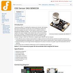 CO2 Sensor SKU:SEN0159