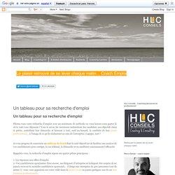 HLC Conseils - Haut Les Coeurs !: Un tableau pour sa recherche d'emploi