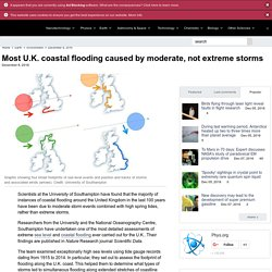 Most U.K. coastal flooding caused by moderate, not extreme storms