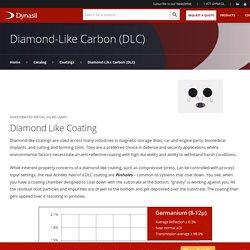 Diamond Like Carbon Coating