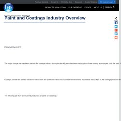 Paint and Coatings Industry Overview - Chemical Economics Handbook (CEH)