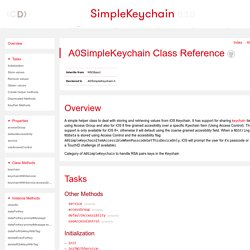 CocoaDocs.org - A0SimpleKeychain Class Reference