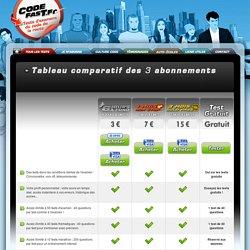 CODEFAST - tests Code de la route en ligne 2016 ! Je m'abonne et m'entraine au code de la route 2013