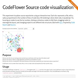 CodeFlower Source code visualization