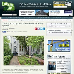 The Top 10 DC Zip Codes Where Homes Are Selling Quickest