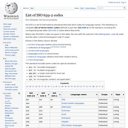 List of ISO 639-2 codes