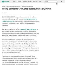 Coding Bootcamp Graduates Report 38% Salary Bump