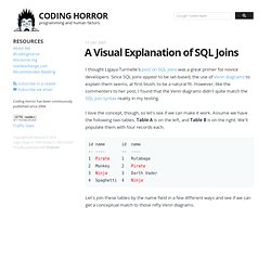 Coding Horror: A Visual Explanation of SQL Joins