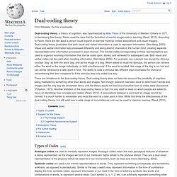 Dual-coding theory