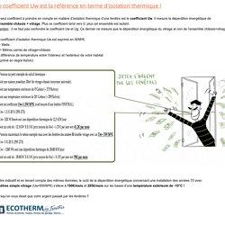 Le coefficient UW est la référence en terme d'isolation thermique