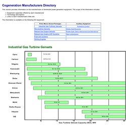 Cogeneration Manufacturers Directory
