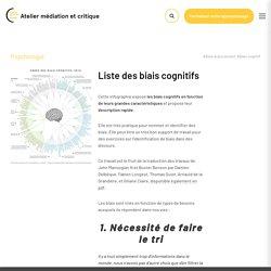 Liste des biais cognitifs - Atelier Médiation Critique