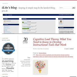 Cognitive Load Theory: What You Need to Know to Develop Instructional Tools that Work