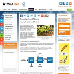 Cognitive Load Theory - Learning Skills From MindTools.com