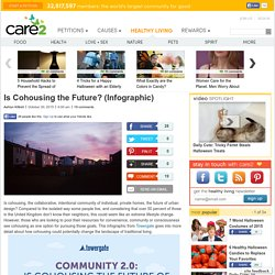 Is Cohousing the Future? (Infographic)