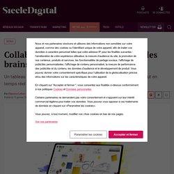 Collaboard : un outil complet pour des brainstormings efficaces